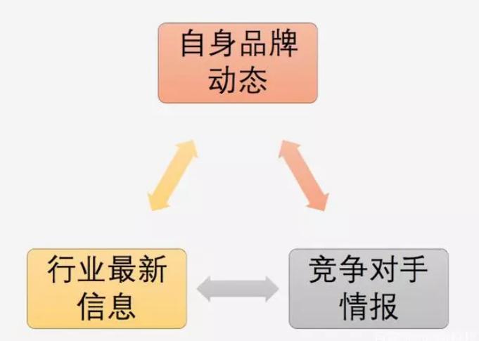 网络舆情监测.png